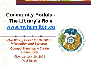 Community Portals - The Library's Role myhamilton