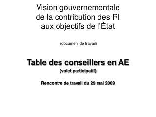 Vision gouvernementale de la contribution des RI aux objectifs de l'État  (document de travail)