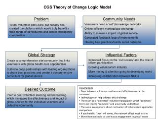 CGS Theory of Change Logic Model