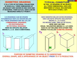 3-D DRAWINGS CAN BE DRAWN  IN NUMEROUS WAYS AS SHOWN BELOW. ALL THESE DRAWINGS MAY BE CALLED