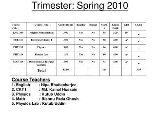 Trimester: Spring 2010