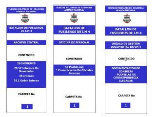 OFICIOS SALIDOS AL CGFM