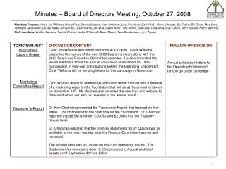 Minutes – Board of Directors Meeting, October 27, 2008