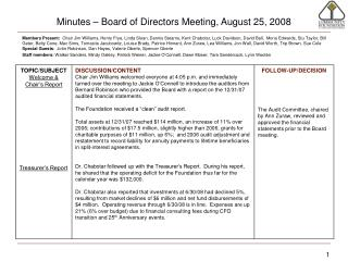 Minutes – Board of Directors Meeting, August 25, 2008