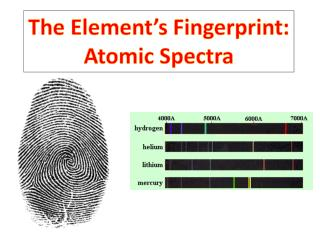 The Element's Fingerprint: Atomic Spectra