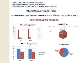 POLÍCIA MILITAR DE SANTA CATARINA CENTRO DE ENSINO DA POLÍCIA MILITAR