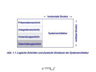 Vertikale Struktur