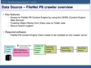 Data Source – FileNet P8 crawler overview