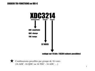 CODEUR TRI-FONCTIONS en VXI-C
