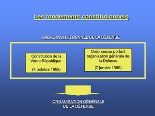 CADRE INSTITUTIONNEL DE LA D É FENSE