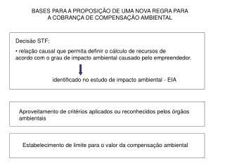 Decisão STF: