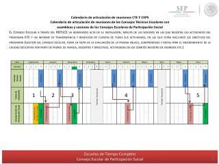 Escuelas de Tiempo Completo Consejo Escolar de Participación Social