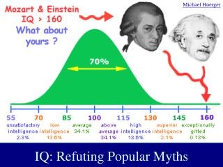 IQ: Refuting Popular Myths