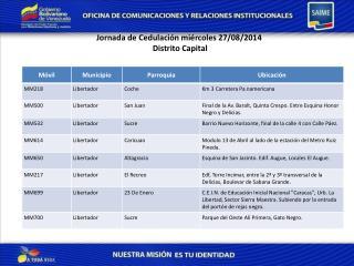 Jornada de  Cedulación miércoles  27/08/2014 Distrito Capital