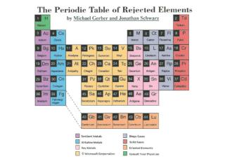 Semiconductor Conductivity Ch. 1, S
