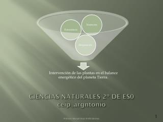 CIENCIAS NATURALES 2º DE ES0 ceip_argntonio