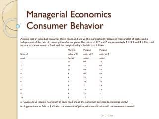 Managerial Economics  Consumer Behavior