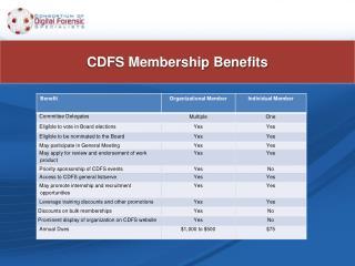 CDFS Membership Benefits