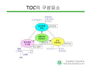 TOC 의 구성요소