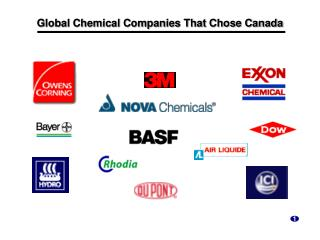 Global Chemical Companies That Chose Canada