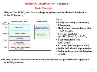 THERMAL OXIDATION - Chapter 6
