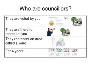 Who are councillors?