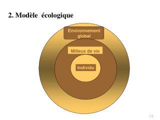 2. Modèle  écologique