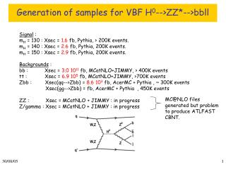 Generation of samples for VBF H 0 -->ZZ*-->bbll