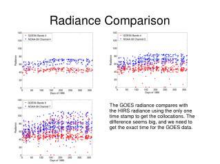 Radiance Comparison