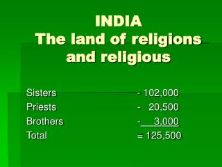 INDIA The land of religions and religious