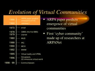 Evolution of Virtual Communities