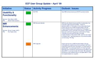 ECF User Group Update – April '09