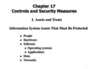 Assets and Treats Information System Assets That Must Be Protected