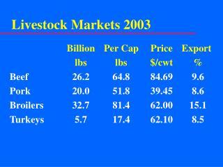 Livestock Markets 2003