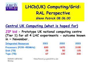 LHCb(UK) Computing/Grid: RAL Perspective Glenn Patrick 08.06.00
