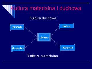 Kultura materialna i duchowa