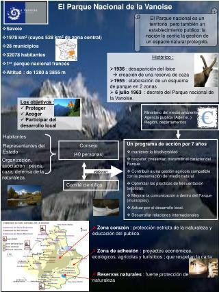 El Parque Nacional de la Vanoise