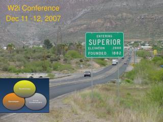 W2i Conference Dec 11 -12, 2007