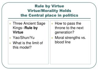 Rule by Virtue Virtue/Morality Holds  the Central place in politics