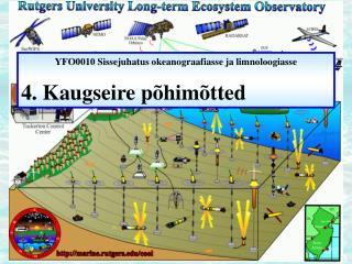 YFO0010 Sissejuhatus okeanograafiasse ja limnoloogiasse 4.  Kaugseire p�him�tted