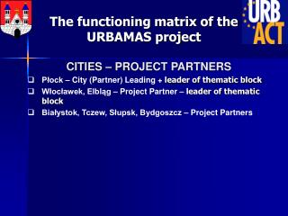 CITIES – PROJECT PARTNERS Płock – City (Partner) Leading +  leader of thematic block