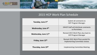 2015 HCP Work  Plan  Schedule