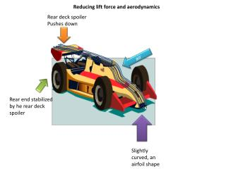 Reducing lift force  and aerodynamics