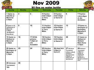 Nov 2009 $5 fine no water bottle