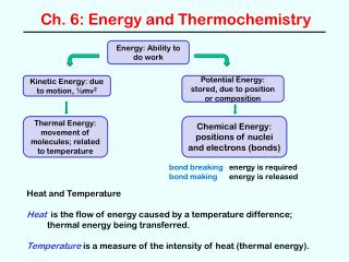Ch. 6: Energy and Thermochemistry