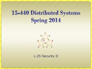 15- 440  Distributed Systems Spring  2014