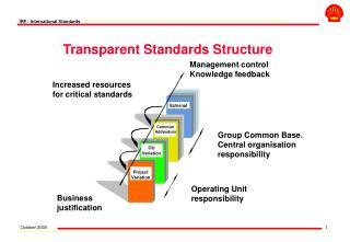 Transparent Standards Structure