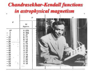Chandrasekhar-Kendall functions      in astrophysical magnetism