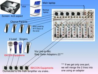 Via Line-to-Mic  Step Down Adaptors (2)***