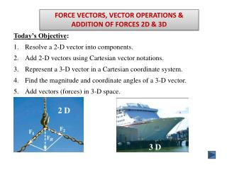FORCE VECTORS, VECTOR OPERATIONS  ADDITION OF FORCES 2D  3D